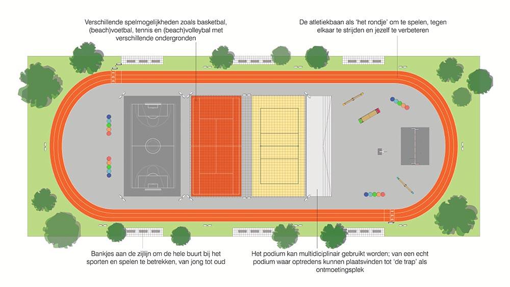 Richard Krajicek foundation | Mireille Langendijk