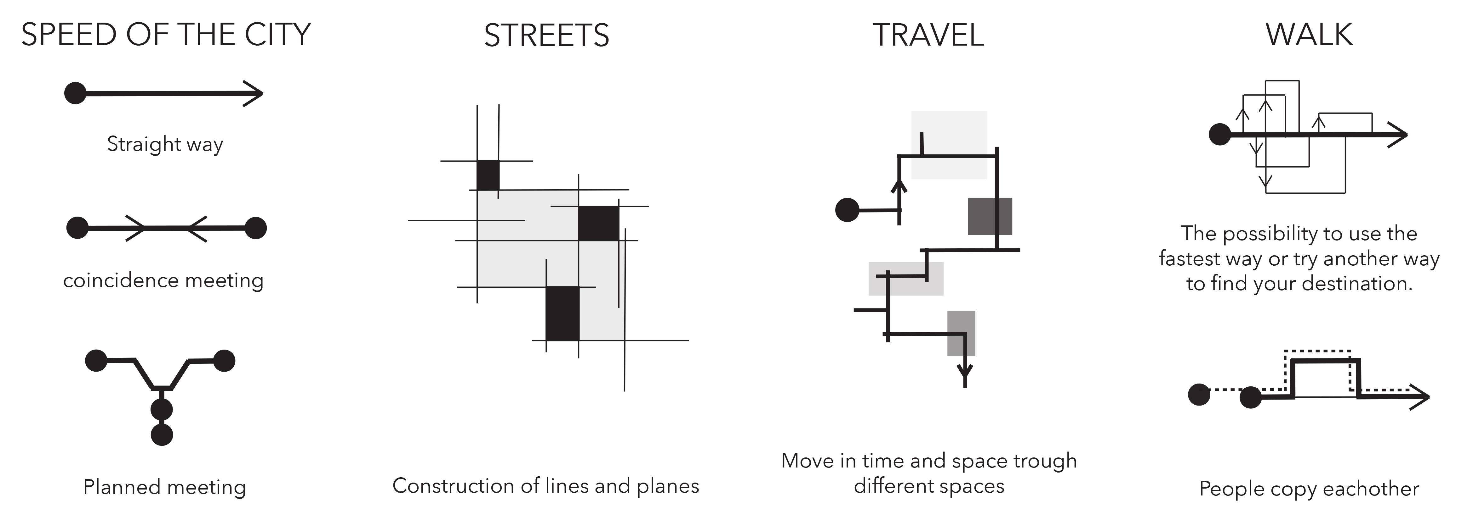 Interaction between people and space | Mireille Langedijk
